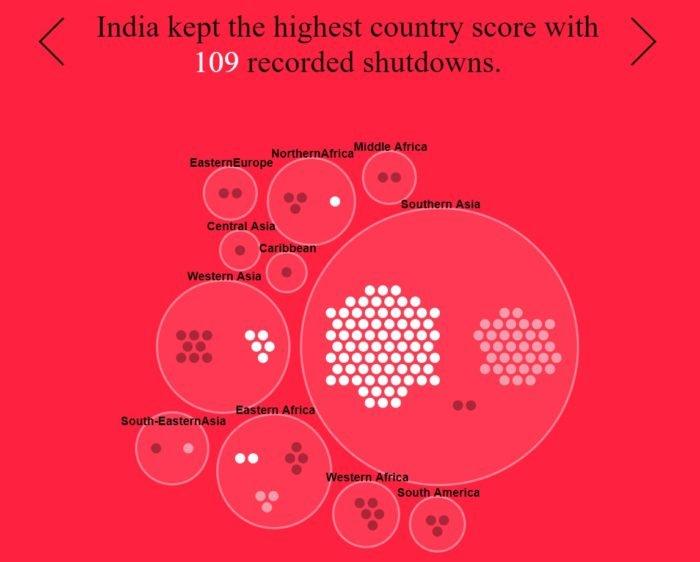 Índia lidera mapa de paralisações da internet em 2020 (Imagem: Reprodução/ Acess Now)
